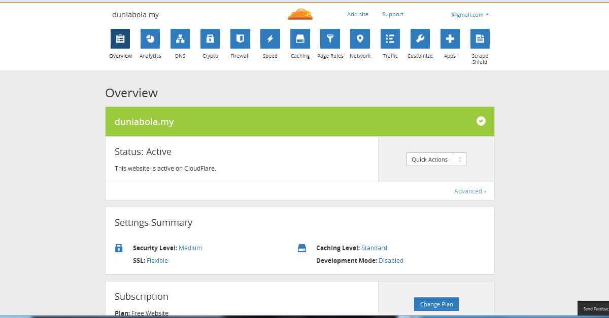Cloudflare Website Active