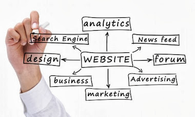 Making your small business website work