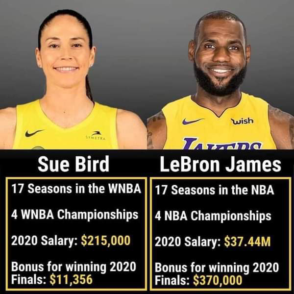 How many People watch WNBA, or should non-fans be compelled to pay for no-views.
