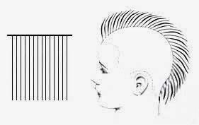 cat toc nu nang cao nguyen ly thiet ke 1 Cắt tóc nữ nâng cao: Nguyên lý thiết kế