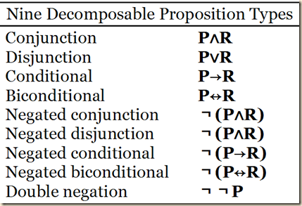 4.1 list decompose