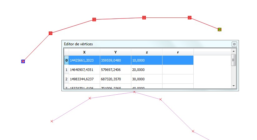 Converta 3d polilinha em 2d em QGIS, mantendo o valor Z na