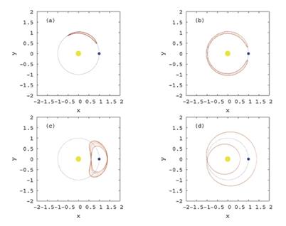 o co-orbital retrógrado está representado no painel d