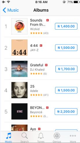Incredible!! Wizkid 's Sounds From The Other Side EP Is No. 1 On ITunes Music Chart