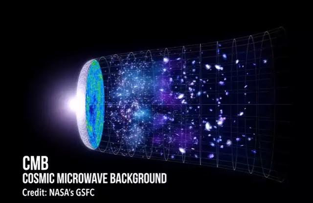 Where Did the Big Bang Happen