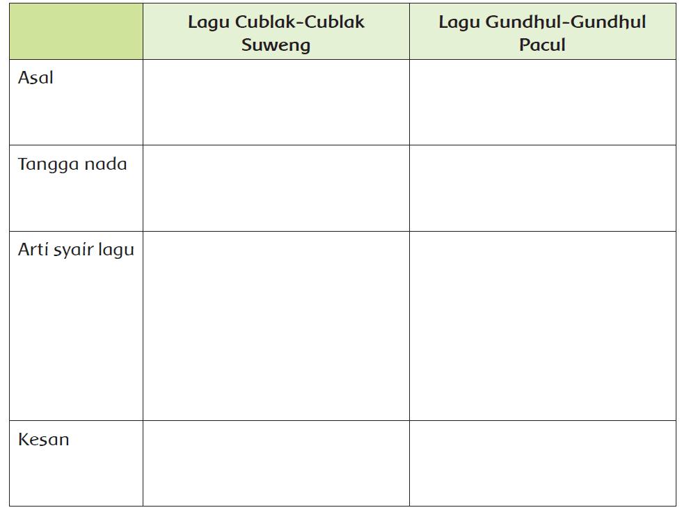 Kunci Jawaban Halaman 12, 13, 14, 16, 19, 21, 22 Tema 6 Kelas 5