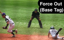 Force Out (Time)