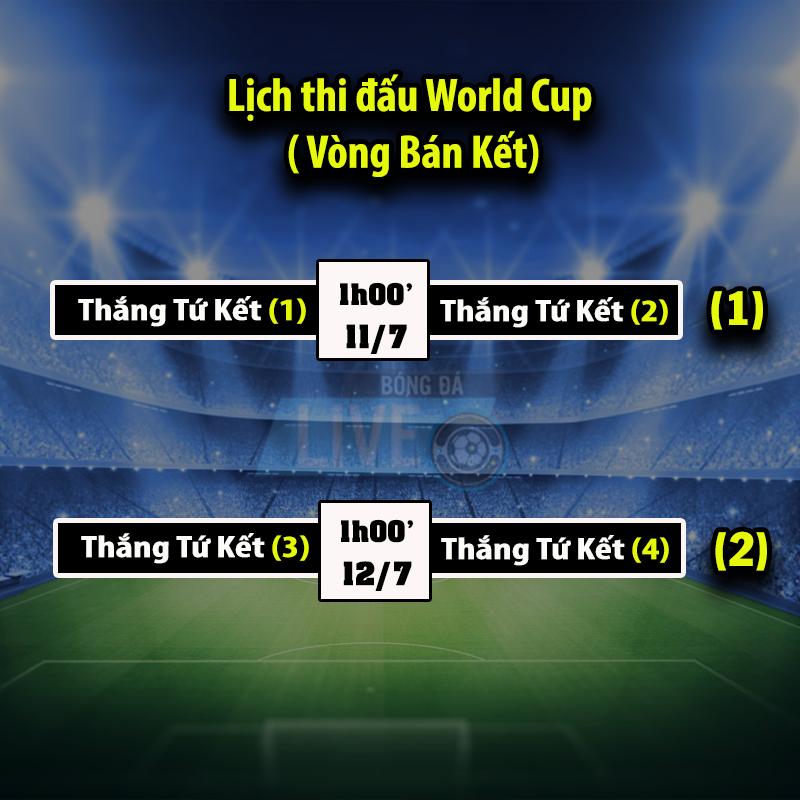 Lịch thi đấu World Cup 2018 - Vòng Bán Kết