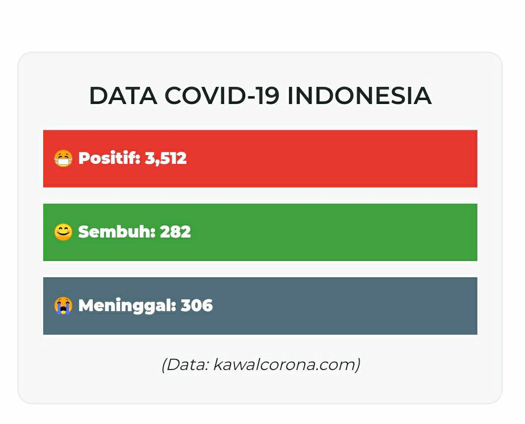 Source Code Widget Blogger Info Coronavirus Disease (COVID - 19)