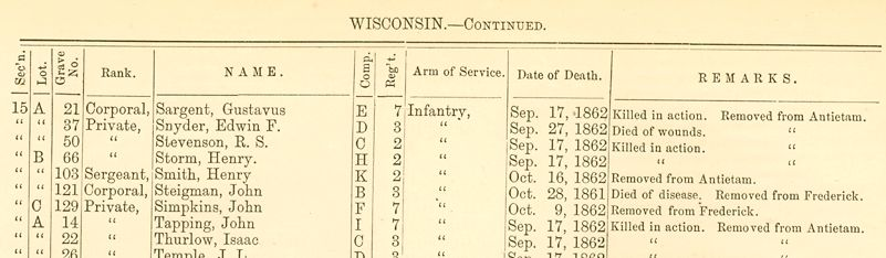 portage county hindu single men History city projects contact points of interest search history points of interest historical sites  the first white men to visit portage were the exploreres fr jaques marquette.