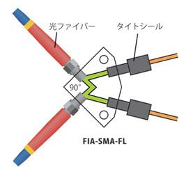 fia-sma-fl.jpg
