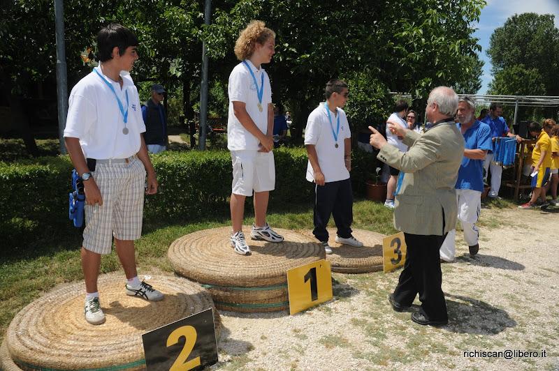 Premiazione Studenteschi e GdG 2009 - RIC_3656.JPG