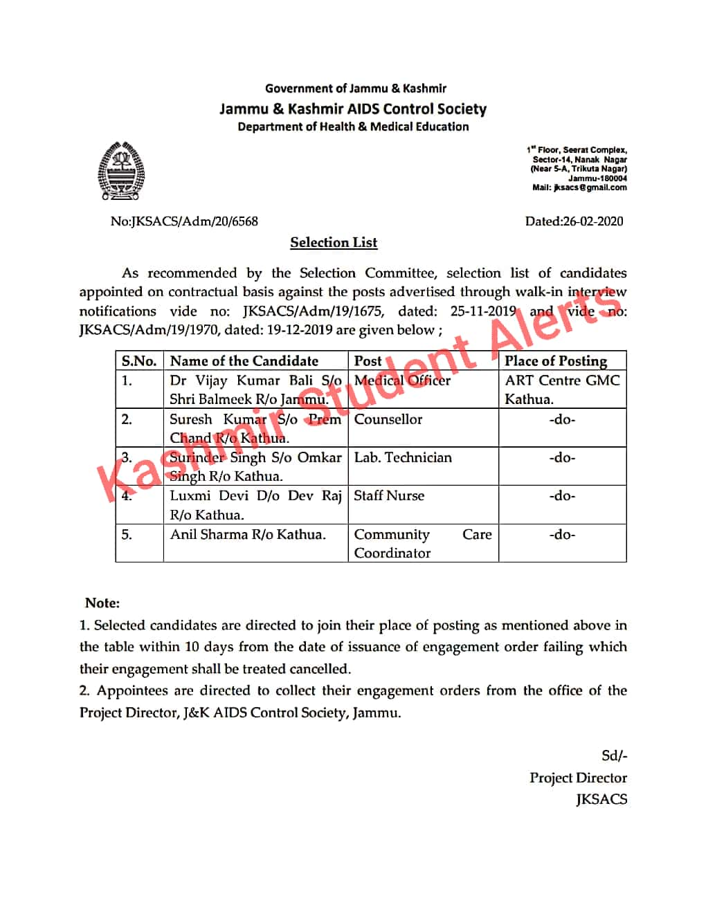J K Aids Control Society Selection List Of Candidates For