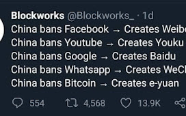 Most People On Twitter alll tweets were talking about China ban Bitcoin.