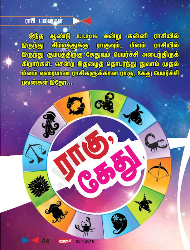 Ragu Kethu Transition Forecast - 2016 (Astrologer Shelvi)