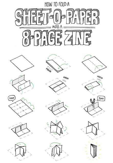 contoh layout untuk zine