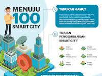 Program Smart City Dimasa Pandemi