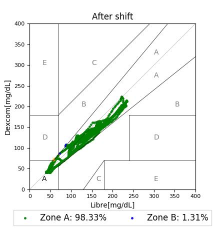 [aftershift%5B3%5D]