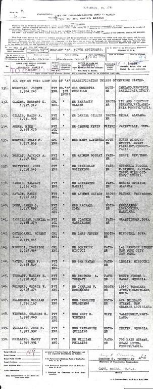 [BOSKAT_Jackson+A_military+transport+list_1919%5B15%5D]