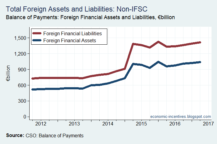 [Total-Foreign-Assets-and-Liabilities%5B1%5D]