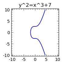 Elliptic curve formula used by Bitcoin.