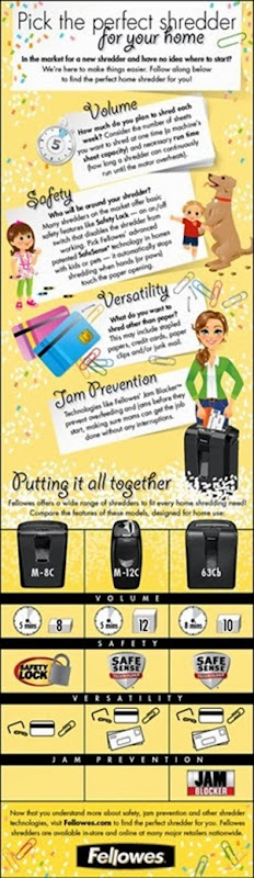 Fellowes Buy Right Infographic[7]