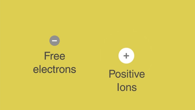 free electrons and positive ions in plasma