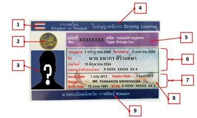 ตัวอย่างใบขับขี่รถยนต์ส่วนบุคคล
