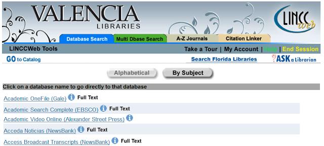 List of Databases