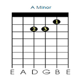 New Basic Guitar Chords