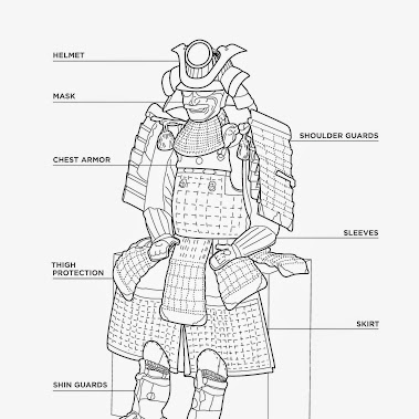 Samurai Wiring Diagram