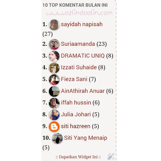 10 Senarai Top Komentar di Blog azlindaalin Pada Bulan Februari 2016