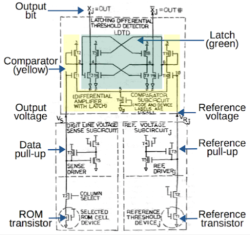 Diagram of 8087 ROM output circuit.