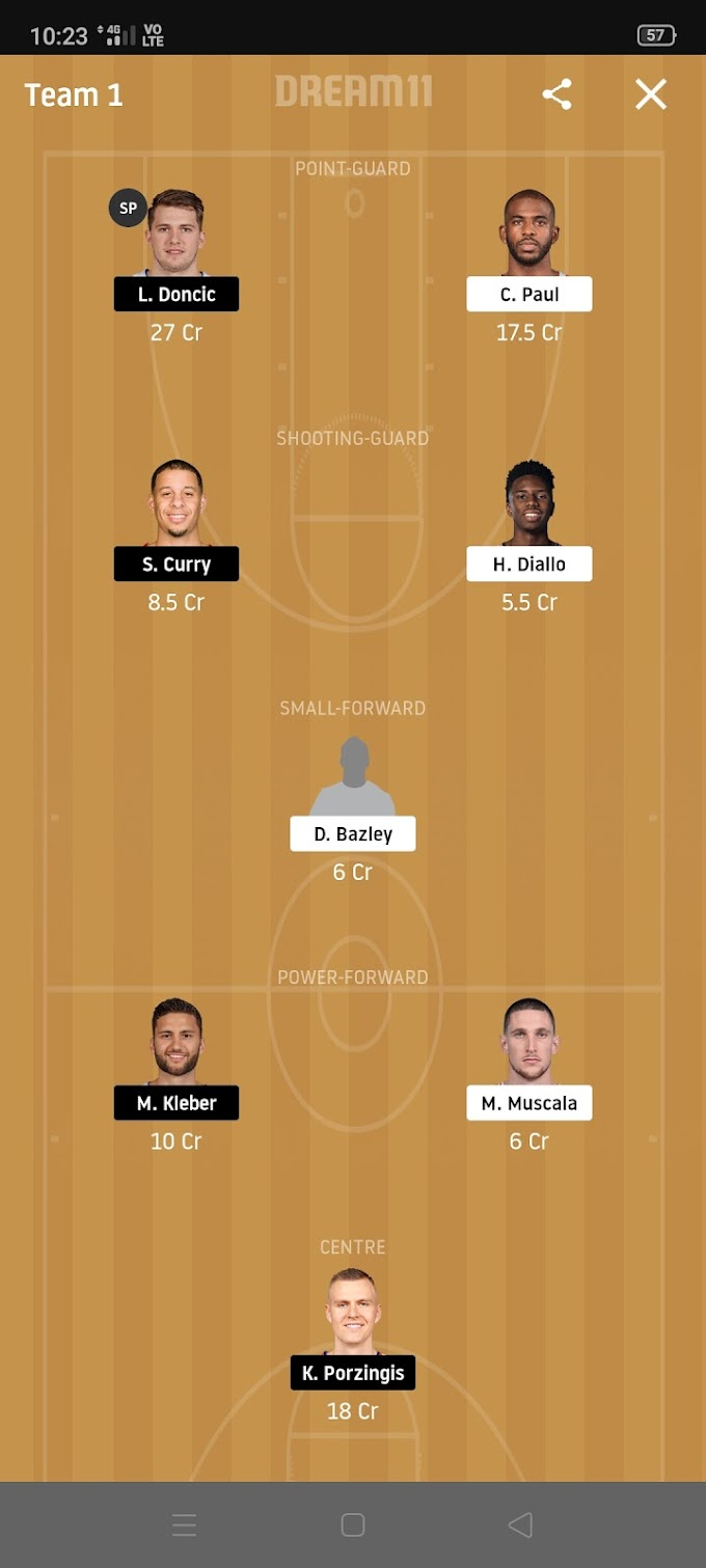 OKC VS DAL Dream11 NBA Team, Playing 11 and Grand League team