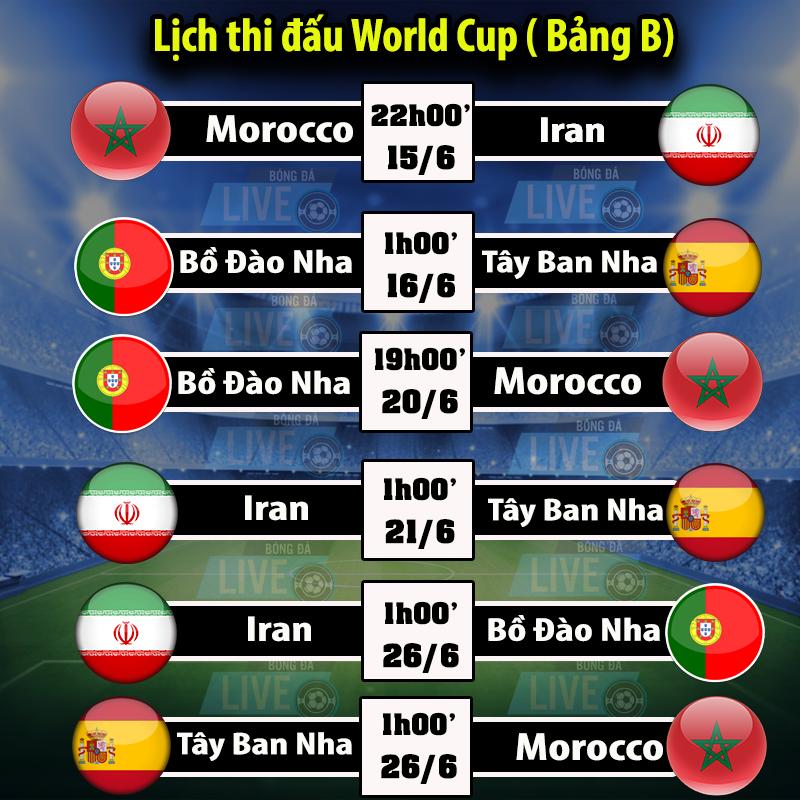 Lịch thi đấu World Cup 2018 - Bảng B