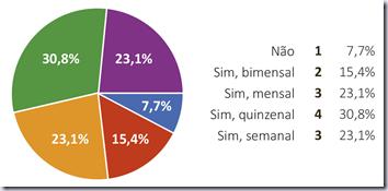 stats_litt3