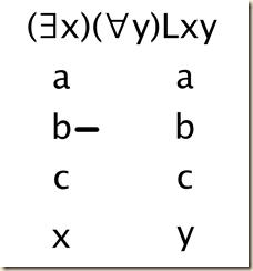 6.6 quantifier pictures 5.b