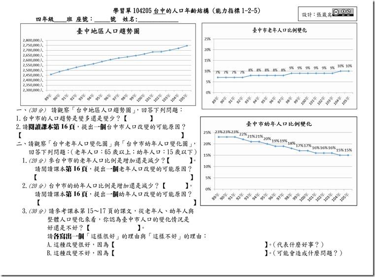 學習單104205台中的人口變化_01