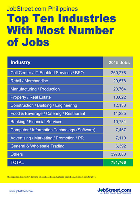 JOB-TRENDS-TABLE