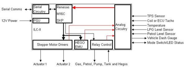 lpg wiring diagram wiring diagram and hernes lpg wiring diagram 10 powermax 157 microgas