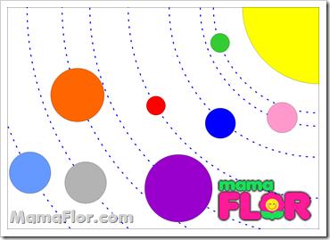 Ubicación de los Planetas del Sistema Solar