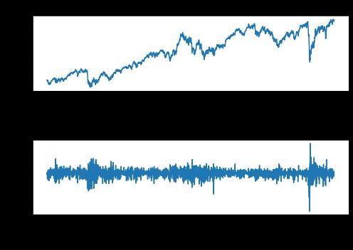 Dax analysis in Python