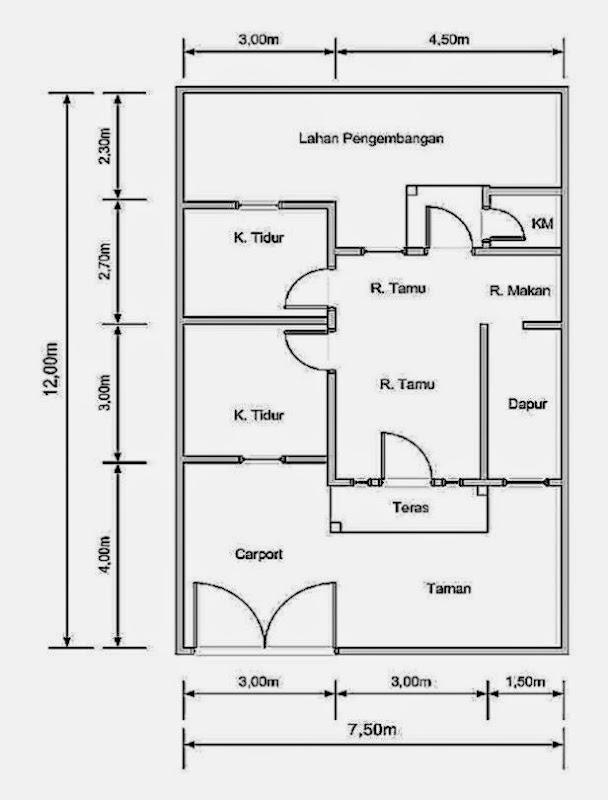 interior design rumah minimalis modern trend home design