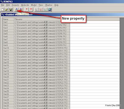(2) New property