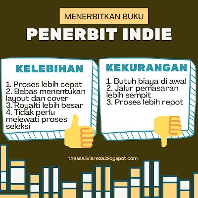 Menerbitkan buku di penerbit indie
