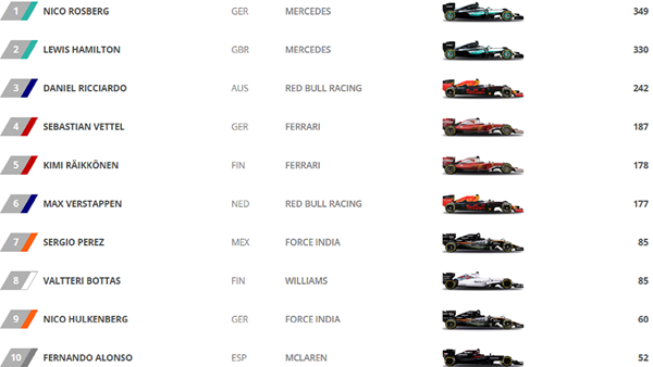 drivers standing