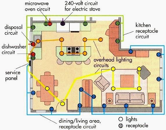 Electrical Home Design - Merzie.net