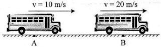 Berdasar gambar di atas, dua buah mobil dengan massa yang sama bergerak dg kcepatan berbeda dari A ke B. perbandingan energi kinetic yang dimiliki kedua mobil tersebut adalah…