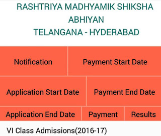 Telangana Model School 6th Class Admissions Results-TSMS 2016 Results