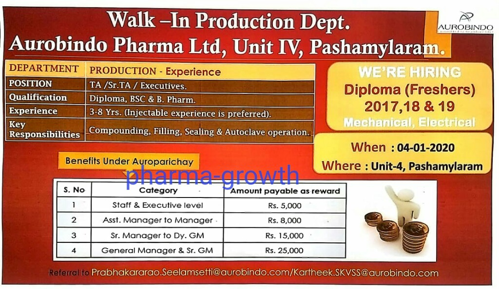 Aurobindo Pharma- Walk in interview for Fresher & Experienced Candidates on 04th Jan 2020